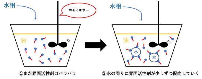 f:id:sawayaka0302:20210619095858p:plain