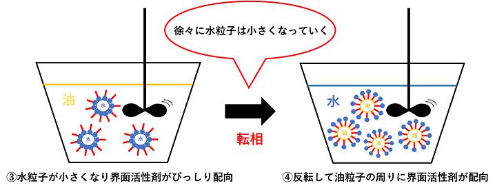 f:id:sawayaka0302:20210619105456p:plain