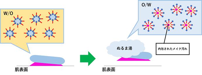 f:id:sawayaka0302:20210722185638p:plain