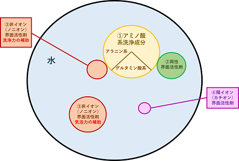 f:id:sawayaka0302:20210904115014p:plain
