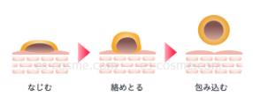 f:id:sawayaka0302:20210920132350p:plain