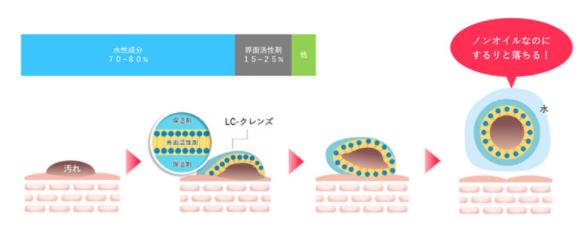 f:id:sawayaka0302:20210920141654p:plain