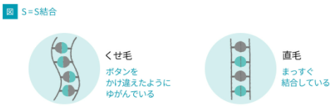 f:id:sawayaka0302:20210925094832p:plain