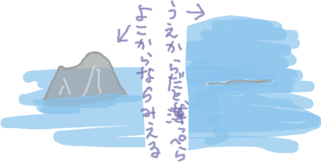 想像で語るサンニコフ島