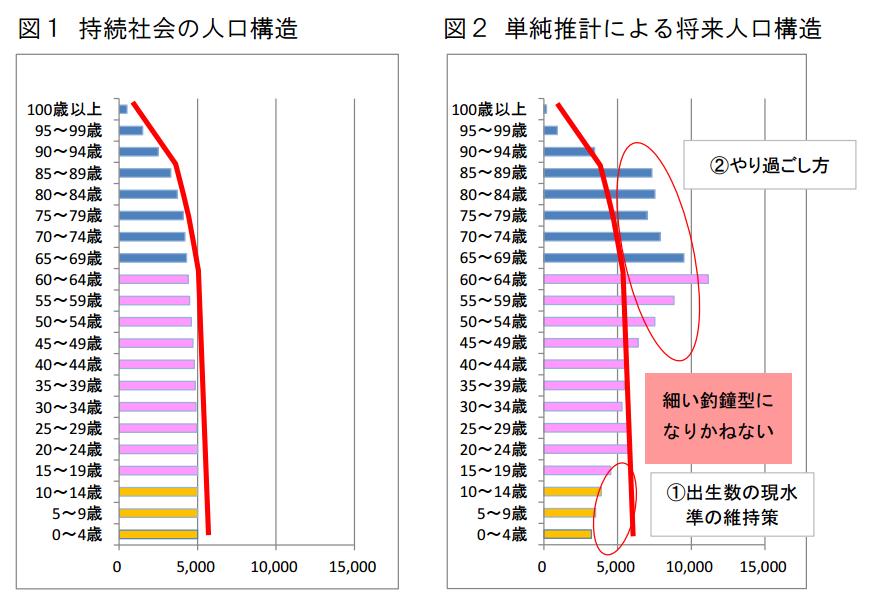 f:id:sayadoki:20160920104842p:plain