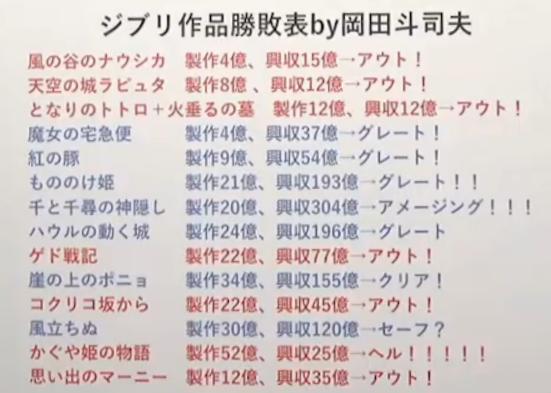 f:id:sayadoki:20161108011408p:plain