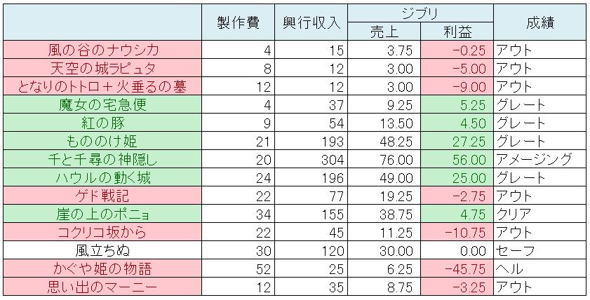 f:id:sayadoki:20161108014425p:plain