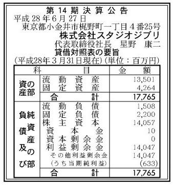 f:id:sayadoki:20161108215535j:plain
