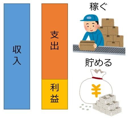 f:id:sayadoki:20170507210509j:plain