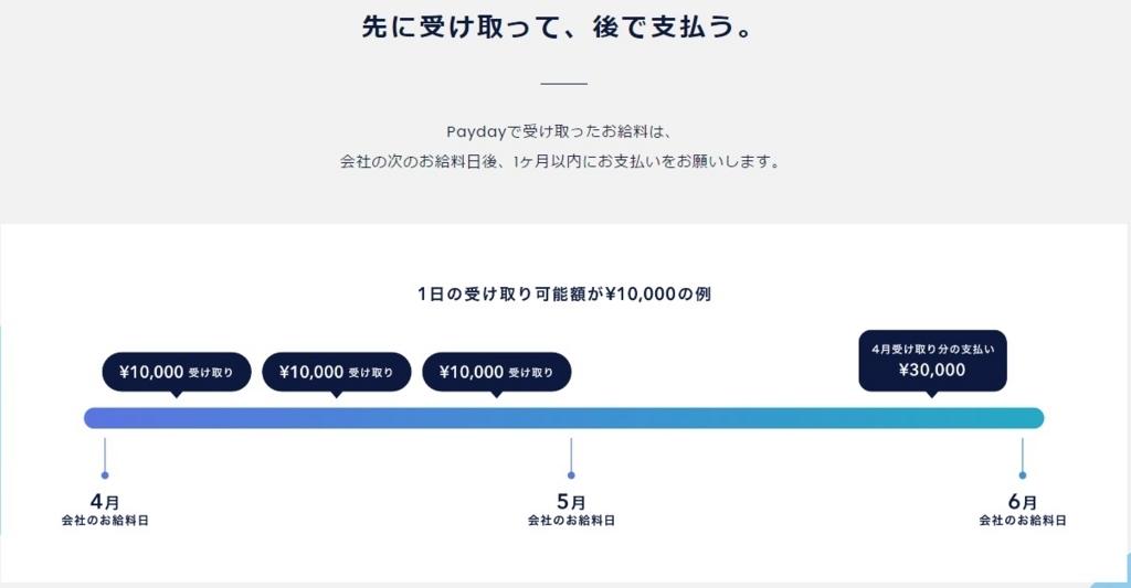 f:id:sayadoki:20170628144729j:plain