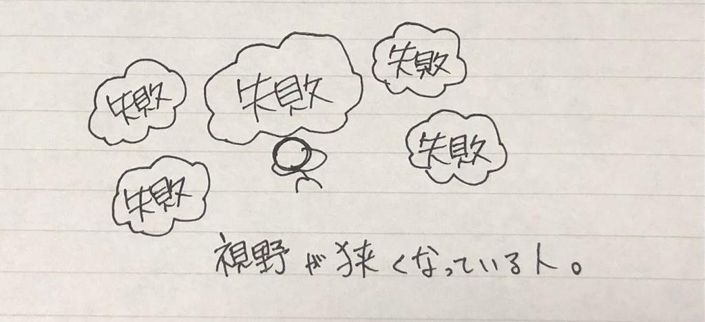 f:id:sayadoki:20190211141000j:plain