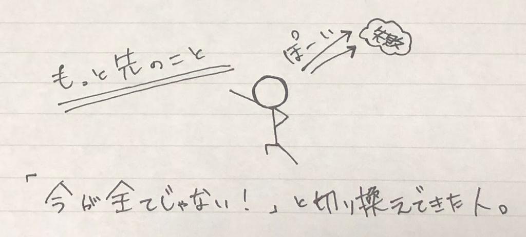 f:id:sayadoki:20190211141016j:plain
