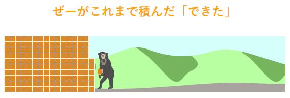 f:id:sayadoki:20190316235541p:plain