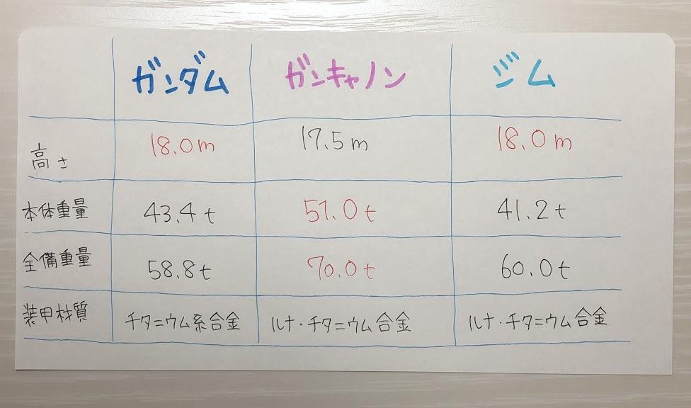 f:id:sayadoki:20190402215721j:plain