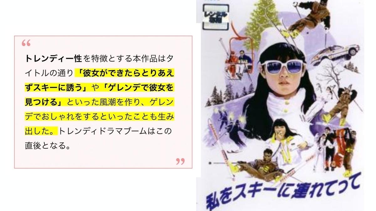 f:id:sayadoki:20200114133438j:plain