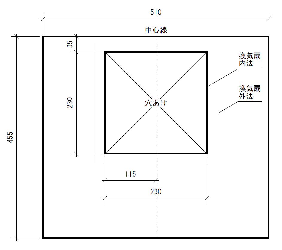 f:id:sayadoki:20200425195853p:plain