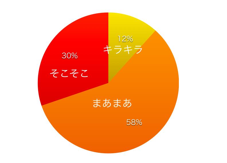 f:id:sayakasumi382:20161208105156p:plain