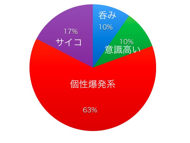 f:id:sayakasumi382:20161208105319p:plain