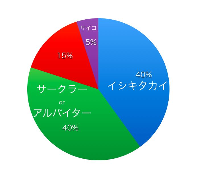 f:id:sayakasumi382:20161216184315p:plain