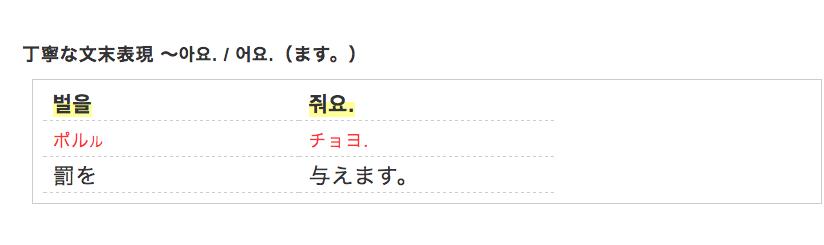 f:id:sayakasumi382:20170309192611p:plain