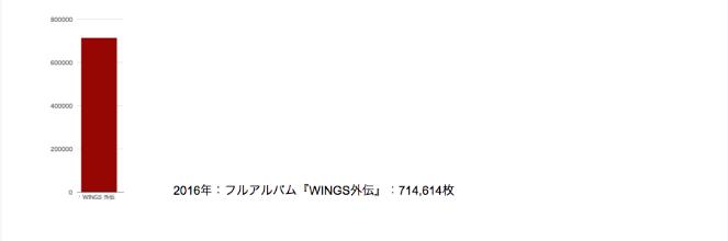 f:id:sayakasumi382:20170316193012p:plain