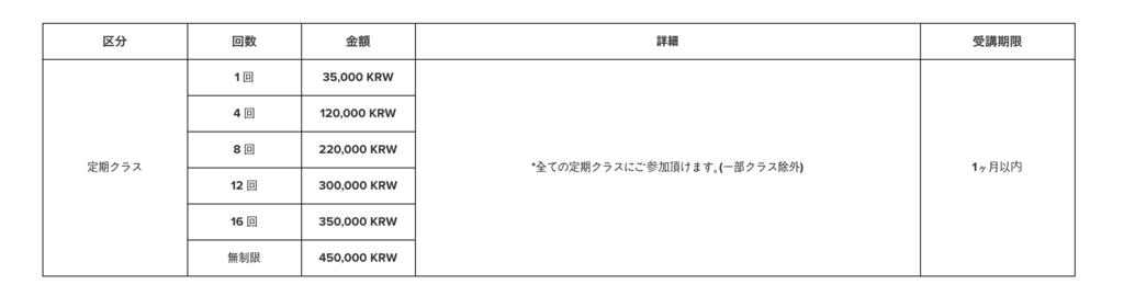f:id:sayakasumi382:20171204194830p:plain