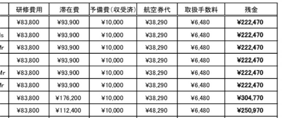 f:id:sayakasumi382:20180212162639j:plain