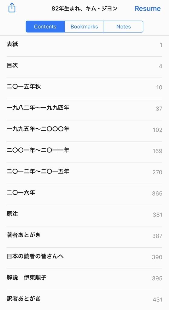 f:id:sayakasumi382:20190301152352j:plain