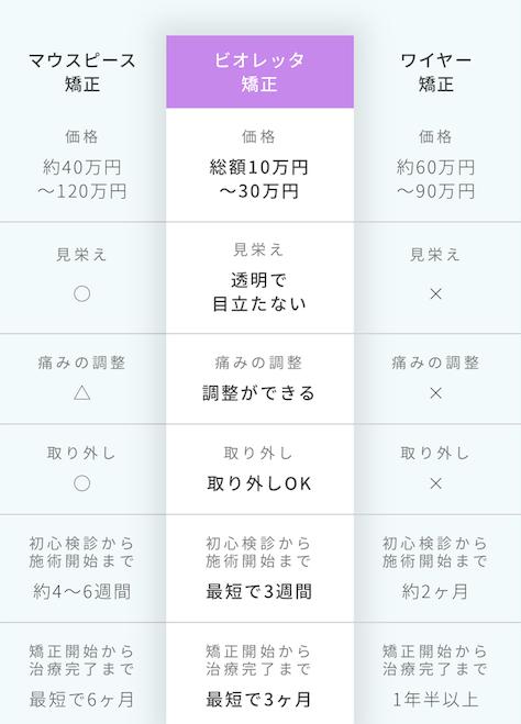f:id:sayakasumi382:20191025120433p:plain