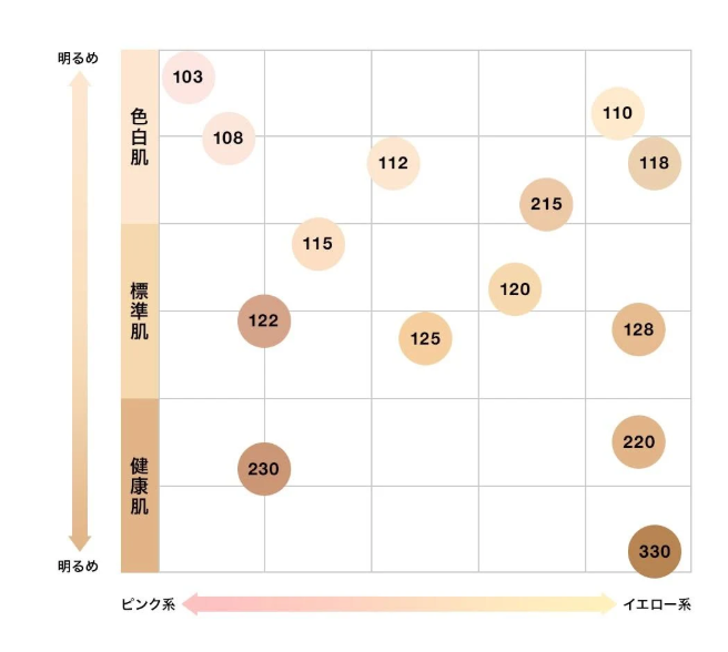 f:id:sayakasumi382:20200210194000p:plain