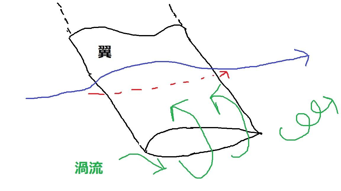 f:id:sayakatyan231:20200801091908j:plain