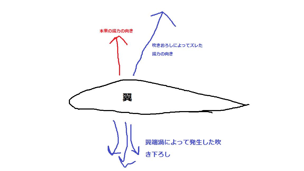f:id:sayakatyan231:20200801094821p:plain