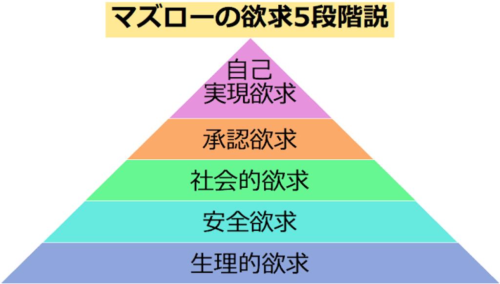 f:id:sayamaruroom:20200503124343p:image
