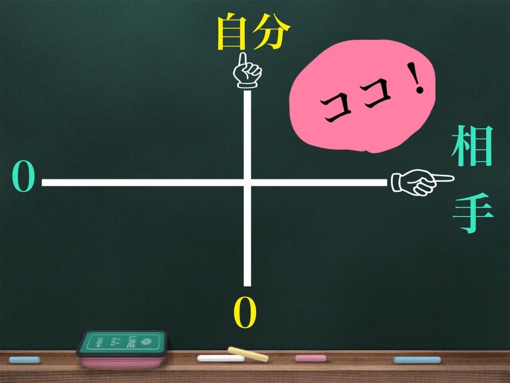 f:id:sayamaruroom:20200721133216j:image
