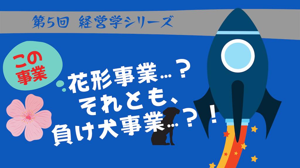 f:id:sayamaruroom:20200729002527p:image