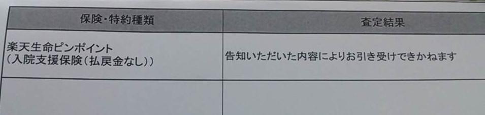 f:id:sayashi:20170215213519p:plain