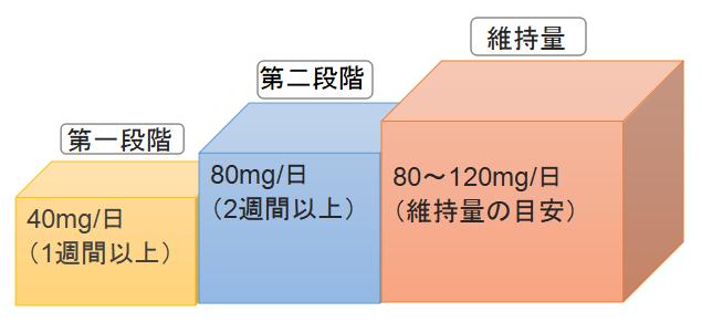 f:id:sayashi:20180602131008p:plain