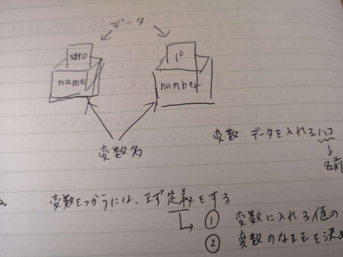 f:id:sayashi:20190428213340j:plain