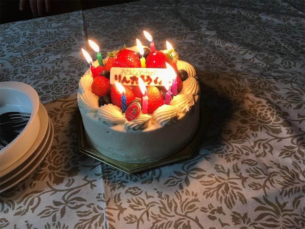 f:id:sayashiyashi:20171223234913j:image