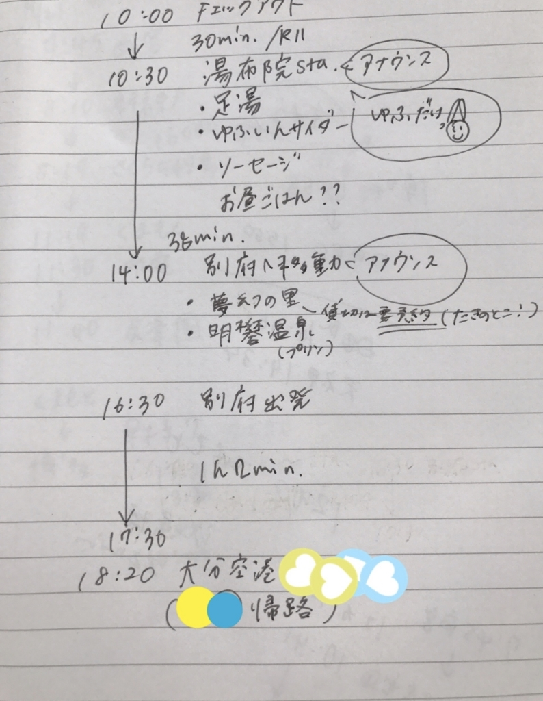 f:id:sayatamabon:20170927154437j:plain