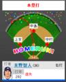米ちゃん、満塁ホームラン!ありがとー!