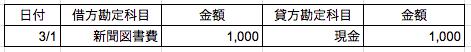 f:id:sayori34:20180303072448p:plain