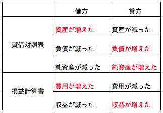 f:id:sayori34:20180303093847p:plain