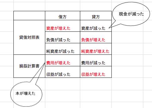 f:id:sayori34:20180303114756p:plain
