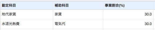f:id:sayori34:20180304175248p:plain