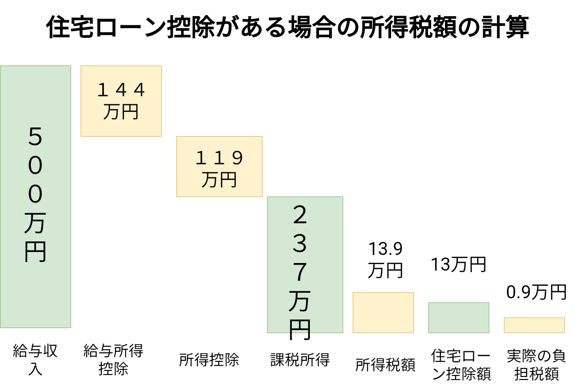 f:id:sayu2020:20201203050333p:plain