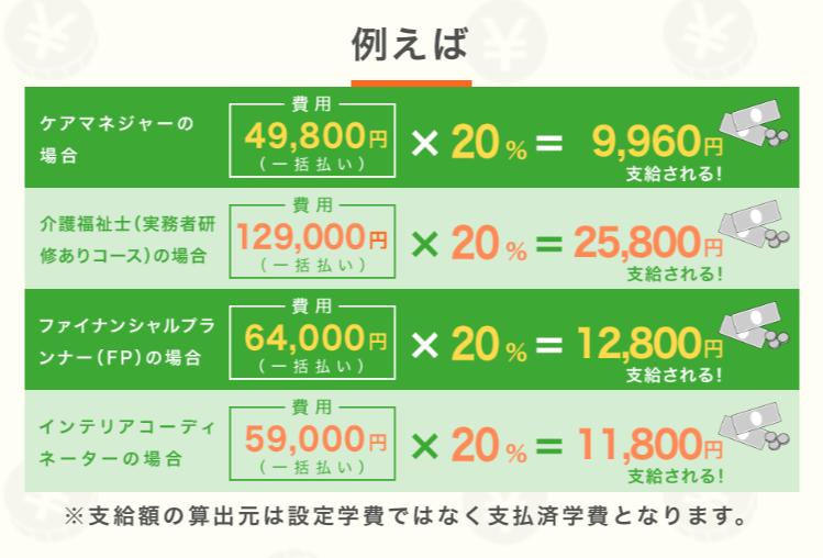 f:id:sayu2020:20210201223245p:plain