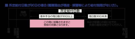 f:id:sayufugu:20181013003126p:plain