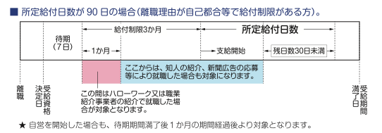 f:id:sayufugu:20181013003636p:plain