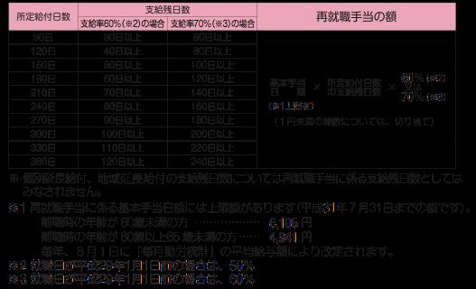 f:id:sayufugu:20181016223030p:plain